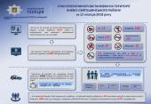 Києво-Святошинський відділ поліції повідомляє